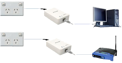 ethernet over power rh rjl net au ethernet through household wiring ethernet over house wiring